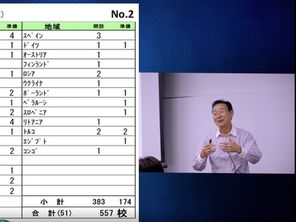 20200529_杭州電子科技大学